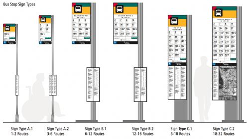 Metro Seattle Bus Stop Sign Types