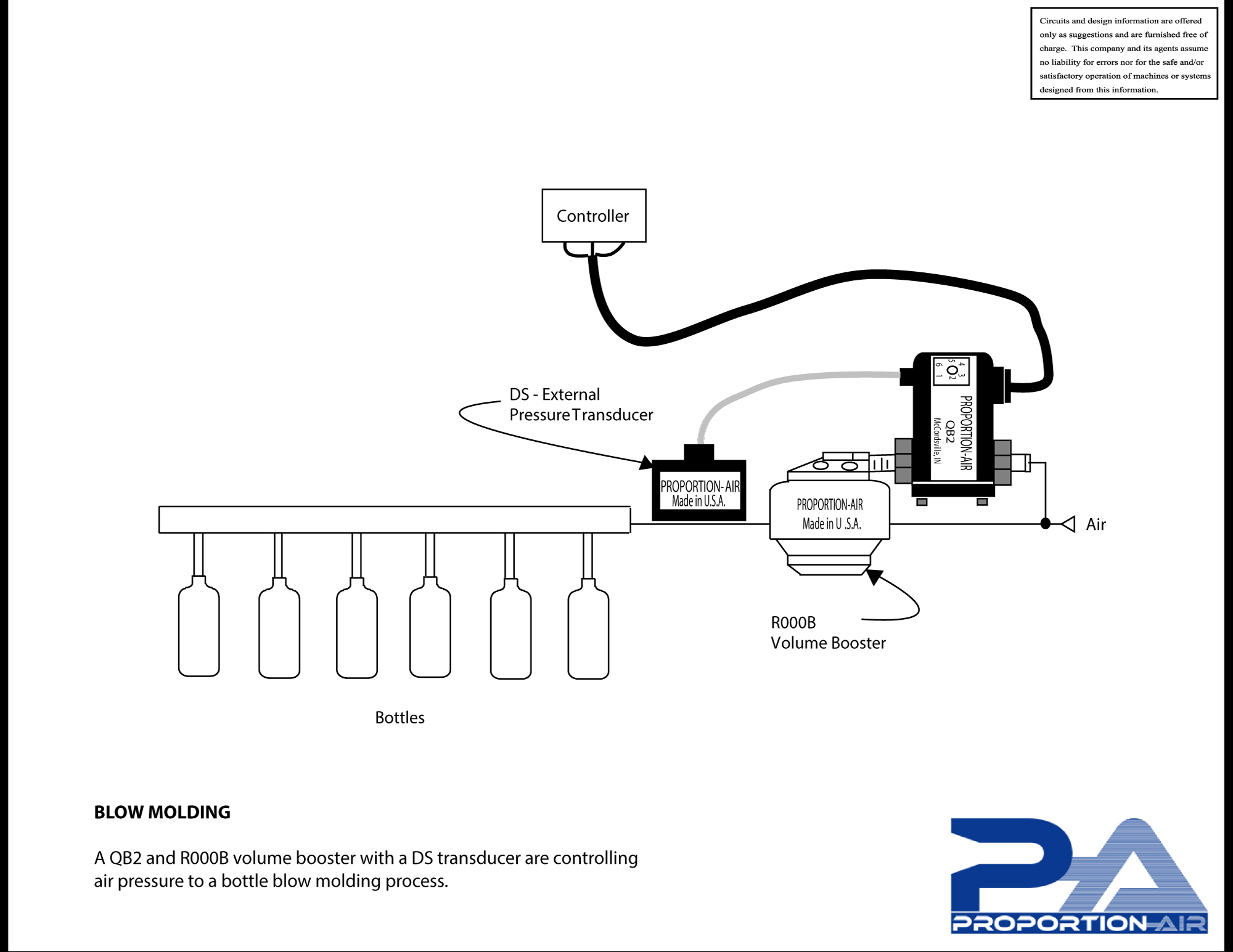 hight resolution of glass bottle blow molding
