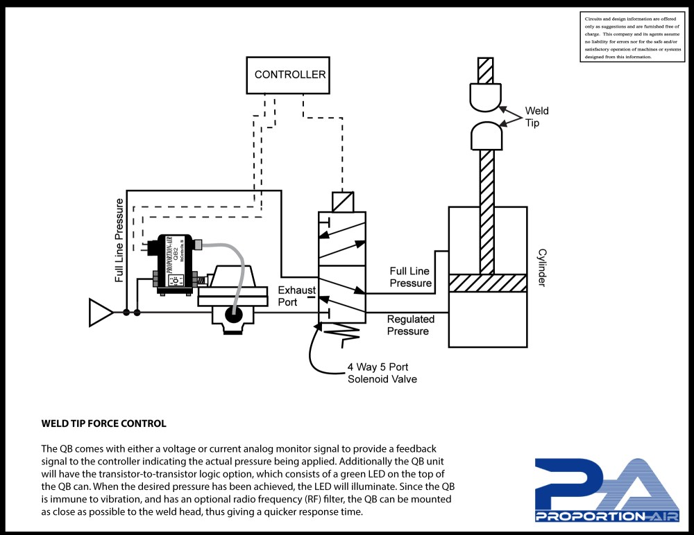 medium resolution of air pilot valve schematic