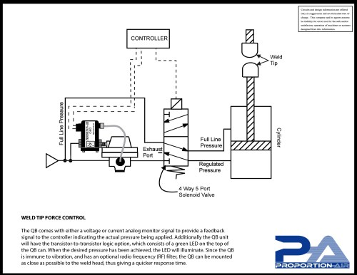 small resolution of air pilot valve schematic