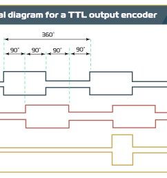 incremental encoder wiring diagram [ 2095 x 1533 Pixel ]