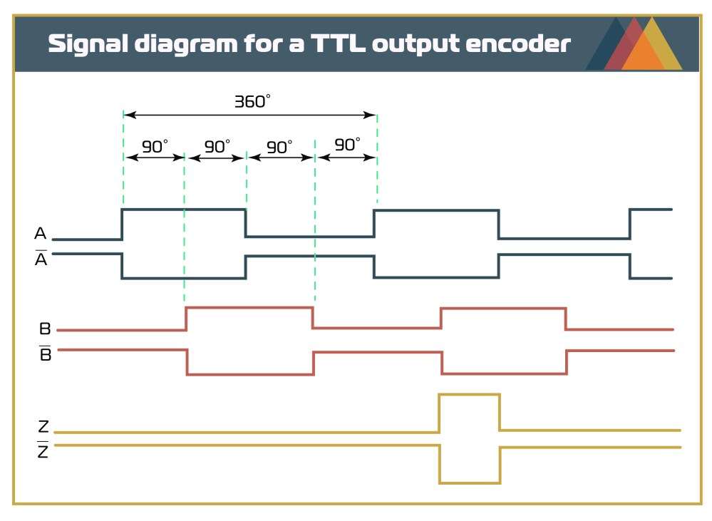 medium resolution of incremental encoder wiring diagram