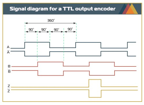 small resolution of incremental encoder wiring diagram