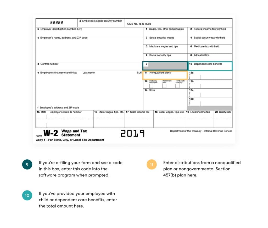 What Is Form W 2 An Employer S Guide To The W 2 Tax Form