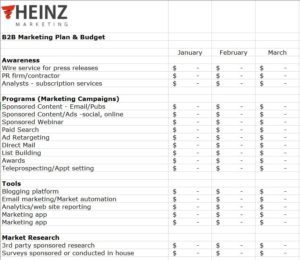 A marketing plan and budget template for you - Heinz Marketing