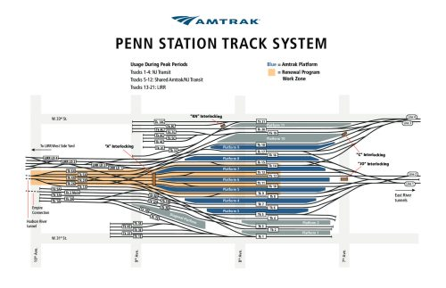small resolution of diagram penn station track system