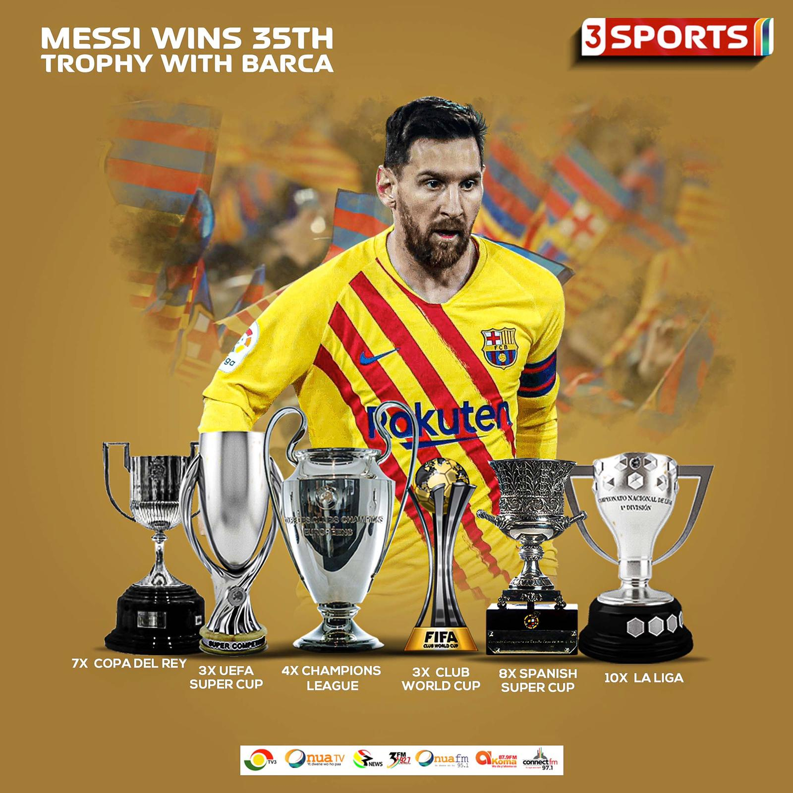 Messi wins 35th trophy at Barcelona; the breakdown