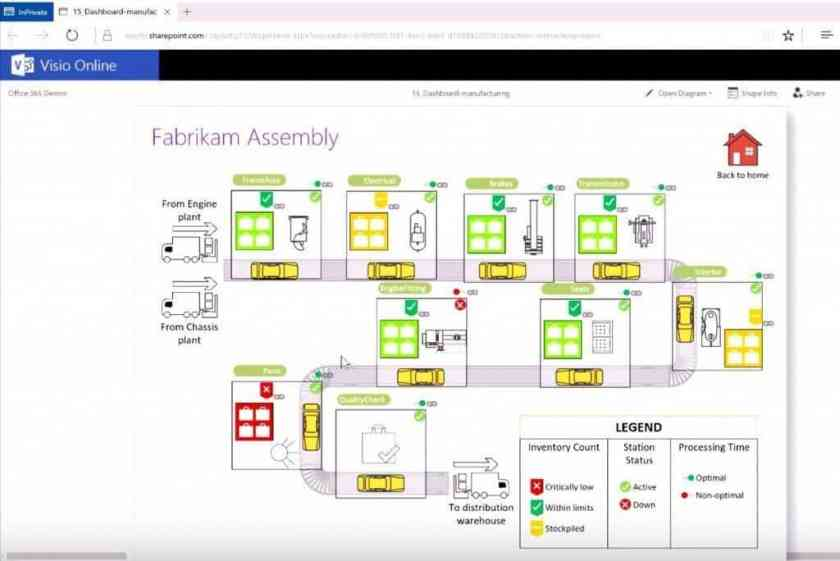 6 free ways to view visio files on mac - View Visio Online