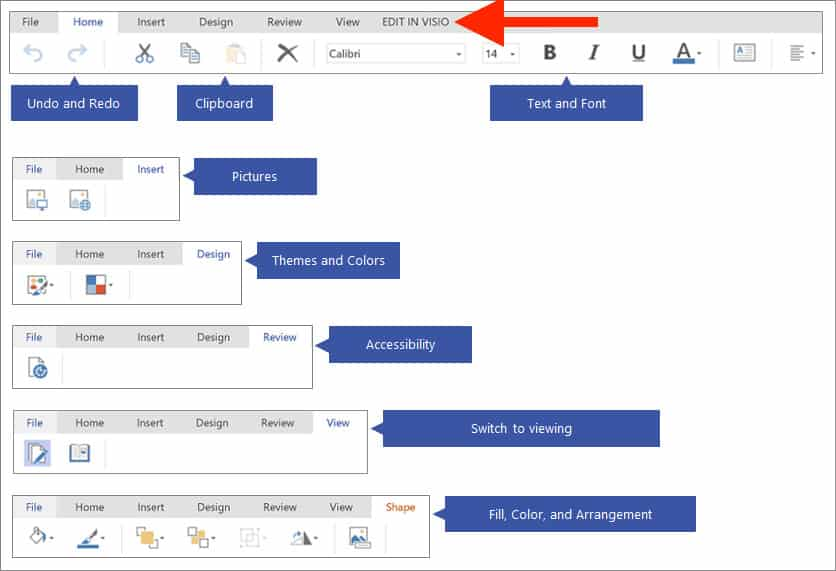 visio online review not
