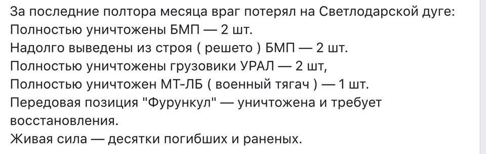 Перелік знищеної російської техніки