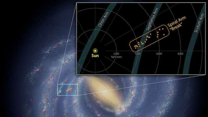 Астрономи знайшли розрив в одному із спіральних рукавів Чумацького Шляху