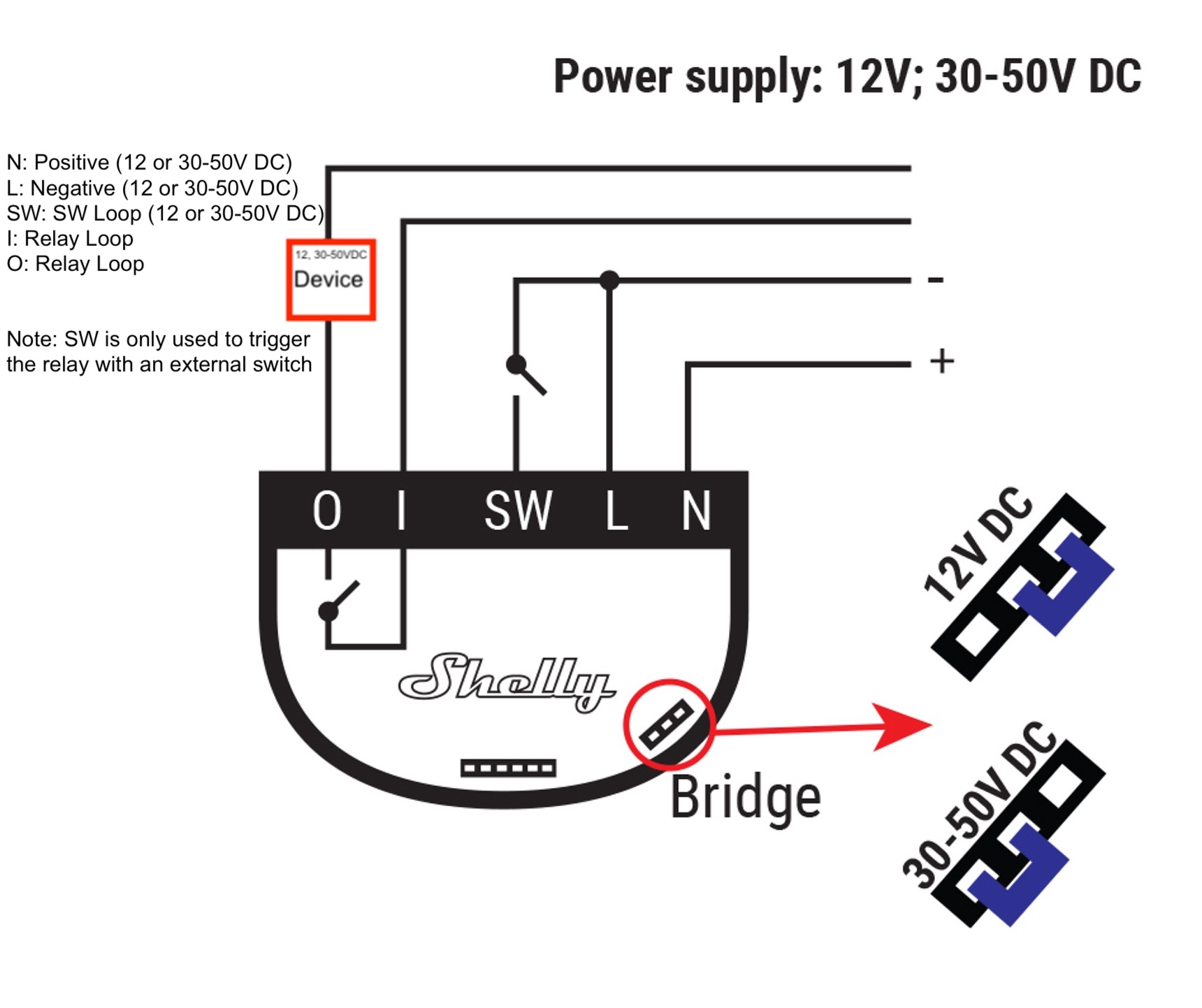 Shelly Single Channel Relay