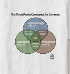 venn diagram the unofficial the three peaks cyclocross t shirt now available  [ 1025 x 847 Pixel ]