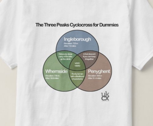 small resolution of venn diagram the unofficial the three peaks cyclocross t shirt now available