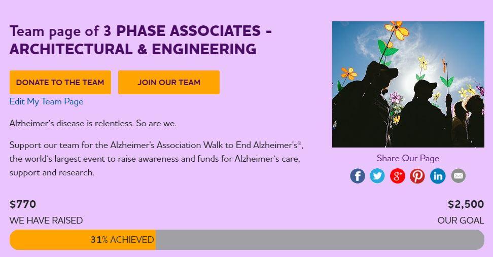 Chattanooga Alzheimer's Walk