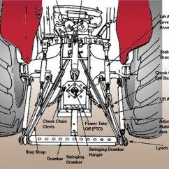 8n Ford Clutch 1996 Nissan Maxima Bose Radio Wiring Diagram Www Toyskids Co Tractor 3 Point Hitch Free Engine 9n Starter