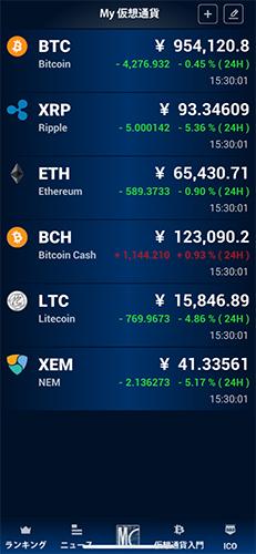 モーニングスター仮想通貨専用アプリ「My 仮想通貨」