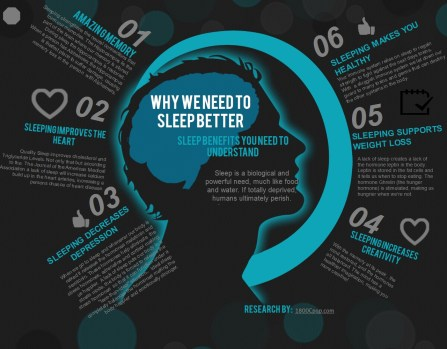 Why we need to sleep better