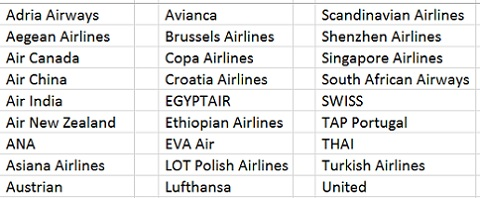 Booking Award Trips Using Star Alliance Partners