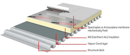 small resolution of a design u0026 materials guide for residential flat roofing systems ikoflat roof parts diagram