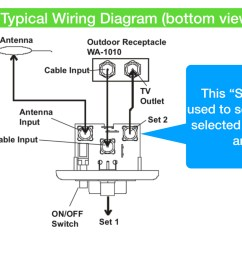 rv tv cable wiring diagram wiring diagram autovehicle rv tv cable wiring diagram [ 1920 x 1080 Pixel ]