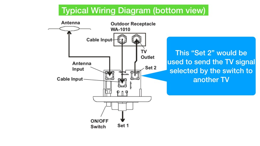 medium resolution of rv tv cable wiring diagram wiring diagram autovehicle rv tv cable wiring diagram