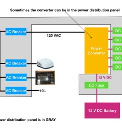 rv electrical power distribution panel diagram where to find fix rv distribution panel wiring diagram rv distribution panel wiring diagram [ 1920 x 1080 Pixel ]