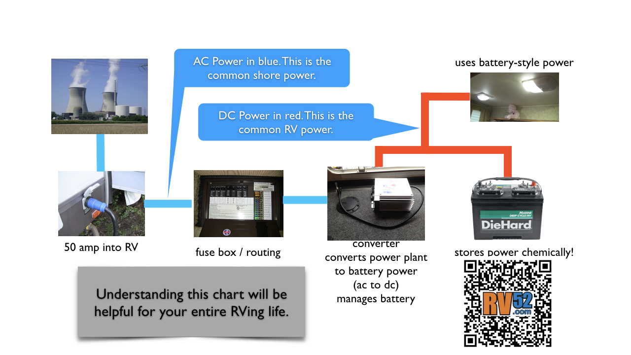 hight resolution of replacing the rv power converter 005 power diagram simple
