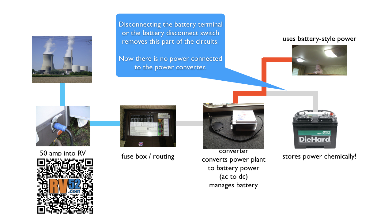 hight resolution of  replacing the rv power converter 012 battery removal effect