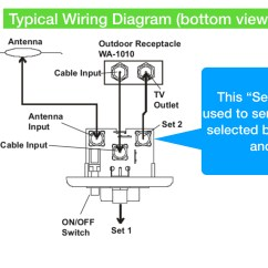 Rv Cable Tv Wiring Diagram Nissan Pickup Radio Antenna And Switch