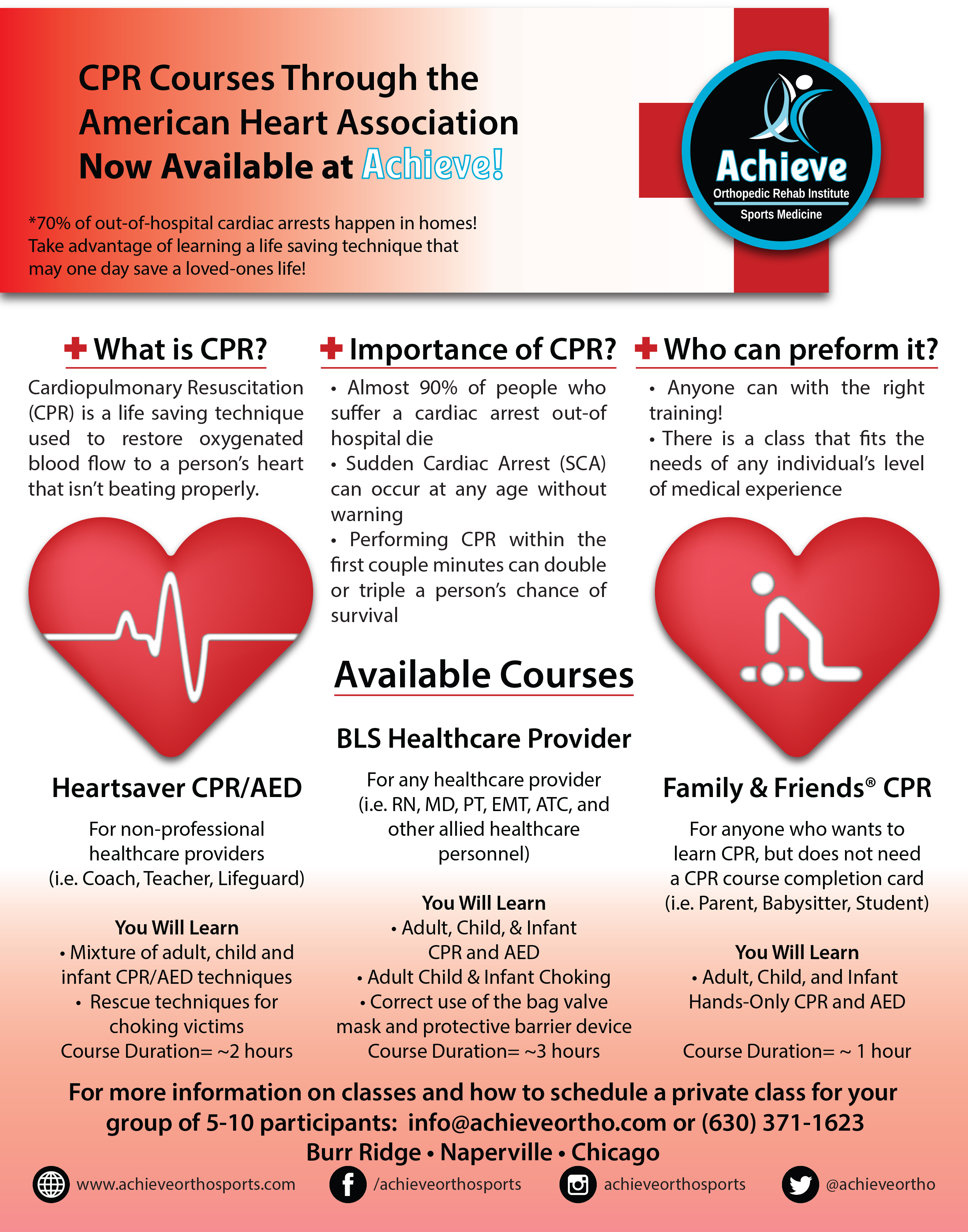Cpr The Most Important Life Saving Skill You Can Learn