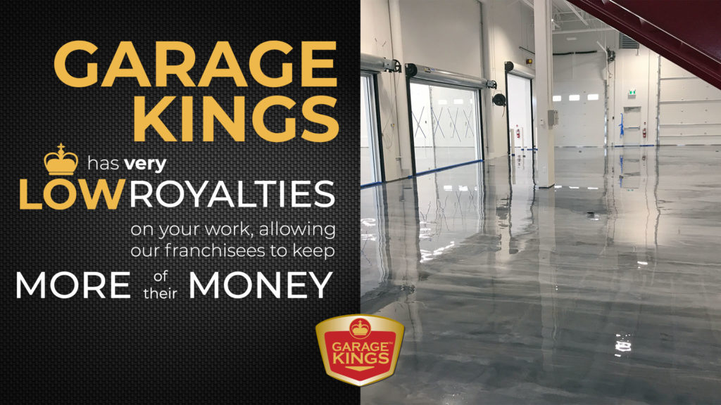 How Much Does It Cost To Open A Garage Kings Franchise Garage Kings Franchise