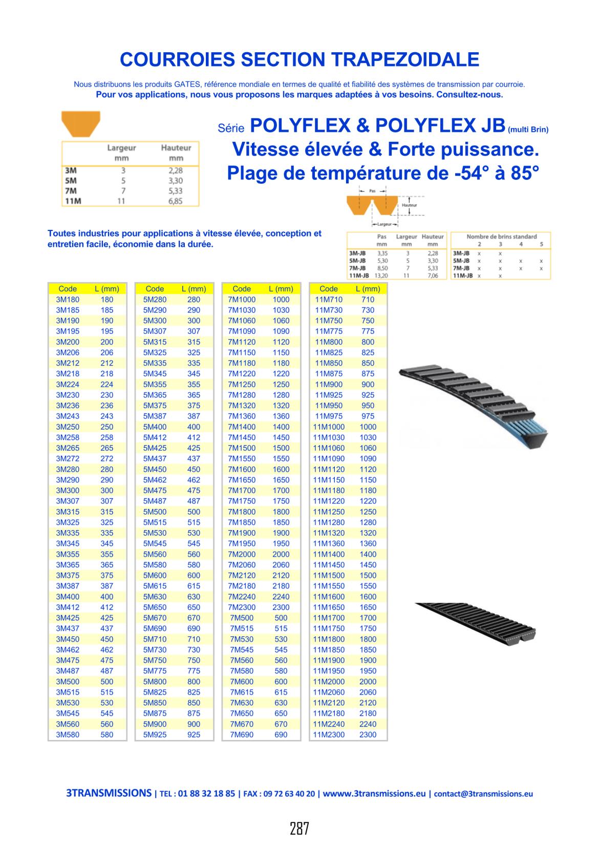 Catalogue 3Transmissions - Courroie trapézoidale pour machine outil