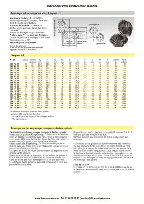 Engrenage Spiro-Conique