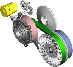 Fonctionnement d'une Transmission mécanique