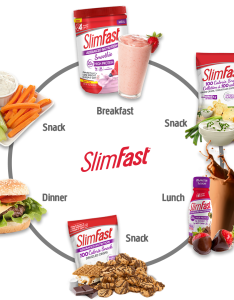 Don   skip sunday brunch with your friends or stay back when coworkers head out for lunch together just make that meal sensible of the day also how does slimfast work plan explained rh