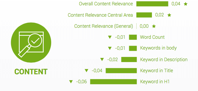 why content strategy is important