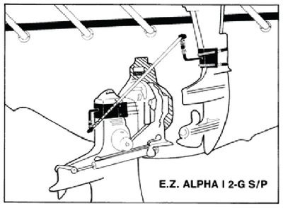 EZ Steer: Outboard To Sterndrive Auxiliary Motor Steering