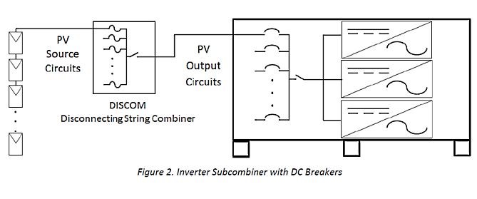 Solar White Paper: New Fuse Servicing Disconnect Switch