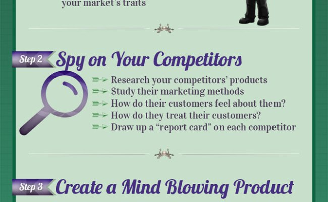 How To Create Your Usp Unique Selling Proposition