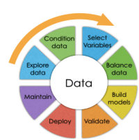 Reliability Engineering Data Analysis and Modeling ...