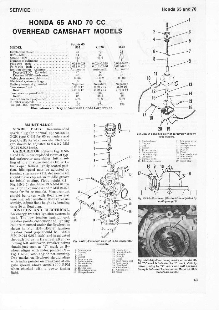 Honda CL70 Service manual