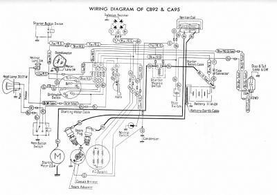 Honda Wiring Schematics added