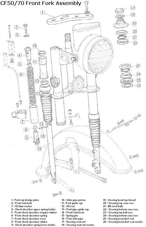 Honda Disassembly Manual