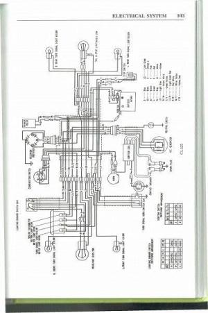 Honda CL125 Wiring Schematic  4Stroke  All the data