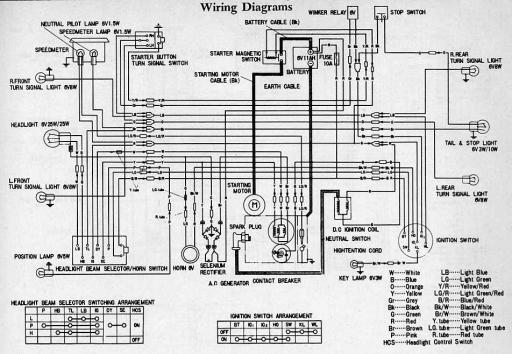 wiring diagrams  honda 4stroke  all the data for your