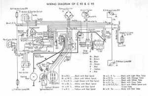 Honda C92 Wiring Schematic  4Stroke  All the data
