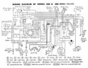 Honda C72 Wiring Schematic  4Stroke  All the data