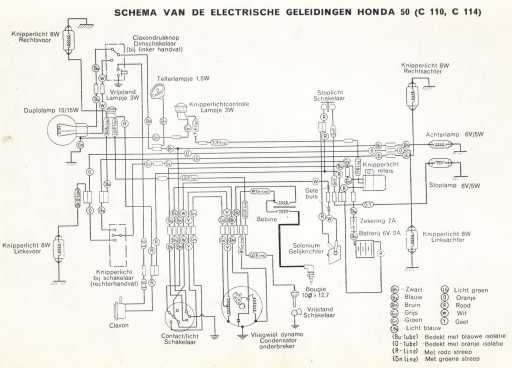 Honda Cb77 Wiring Diagram | hobbiesxstyle on