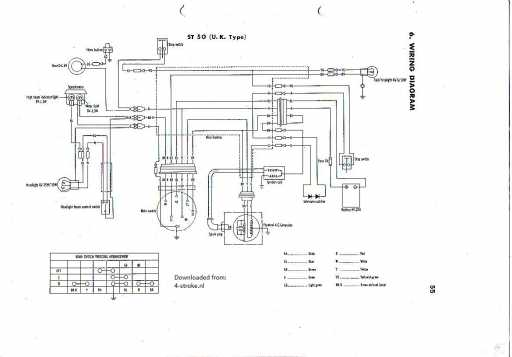 Cr125 Wiring Harness Dog Harness Wiring Diagram ~ Elsalvadorla